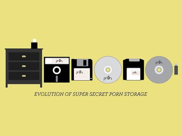 Funny Porn Pic – Evolution of Super Secret Porn Storage