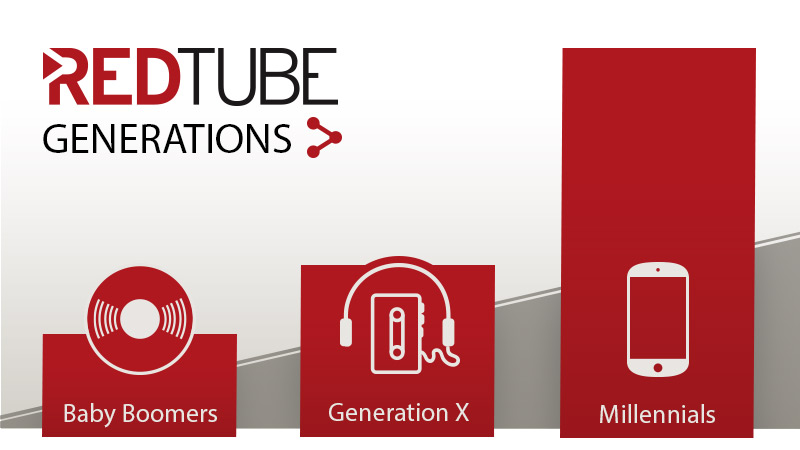 redtube-blog-image-generations