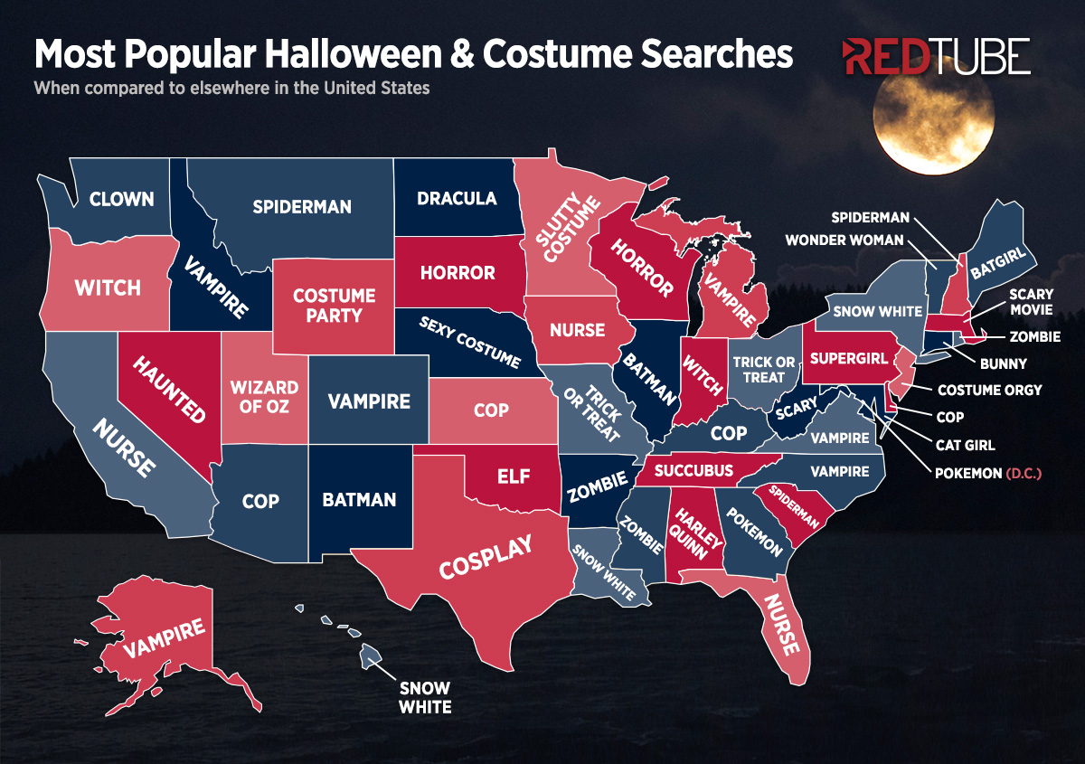 redtube-halloween-searches